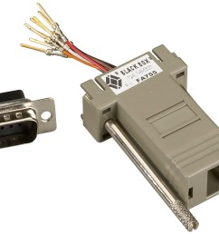 modular adapter kit db9 male to rj45 female 8 wire [ 1617 x 1194 Pixel ]