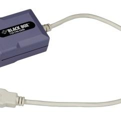 8 Pin Usb Single Pickup Guitar Wiring Diagrams To Mini Din8 Sun Keybd And Mouse Converter Black Box