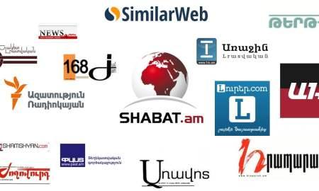 Ինչ վիճակում են հայկական լրատվական կայքերը (ՏԵՍԱՆՅՈՒԹ)