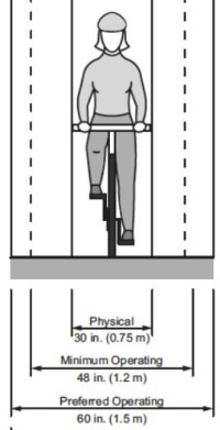 AASHTO Guide for the Development of Bicycle Facilities ...