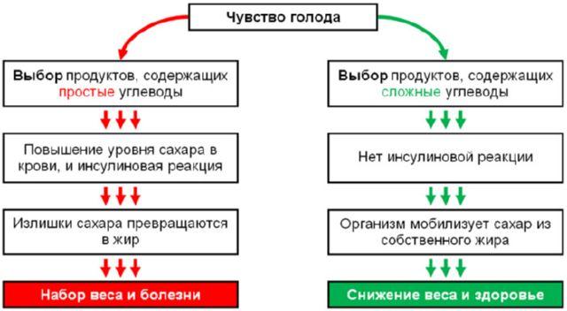 farting vă ajută să pierdeți în greutate)