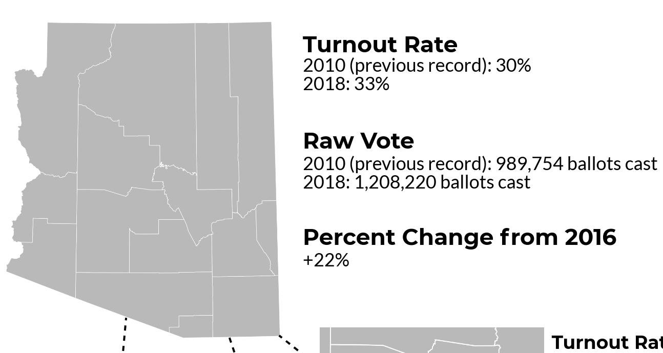hight resolution of voters shatter state record for turnout in primary election arizona capitol times