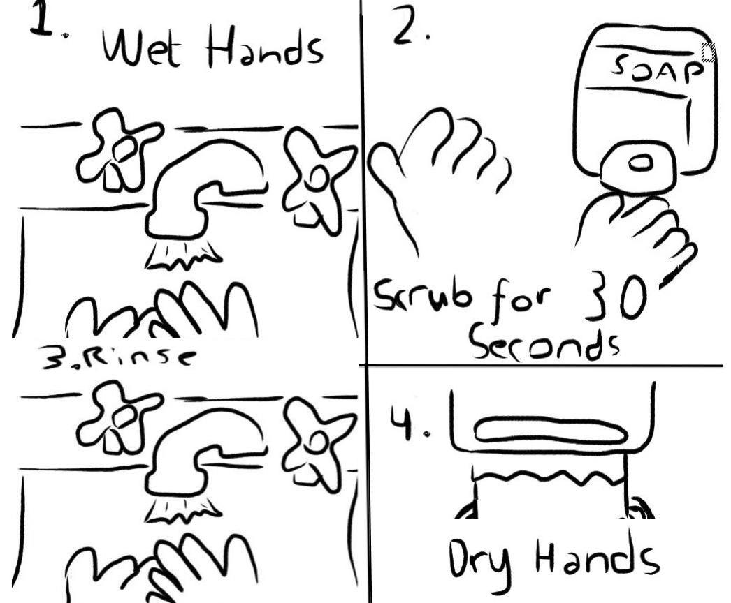 Handwashing Coloring Page