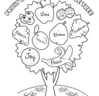 Fruit Of The Spirit Coloring Pages - Coloring Home