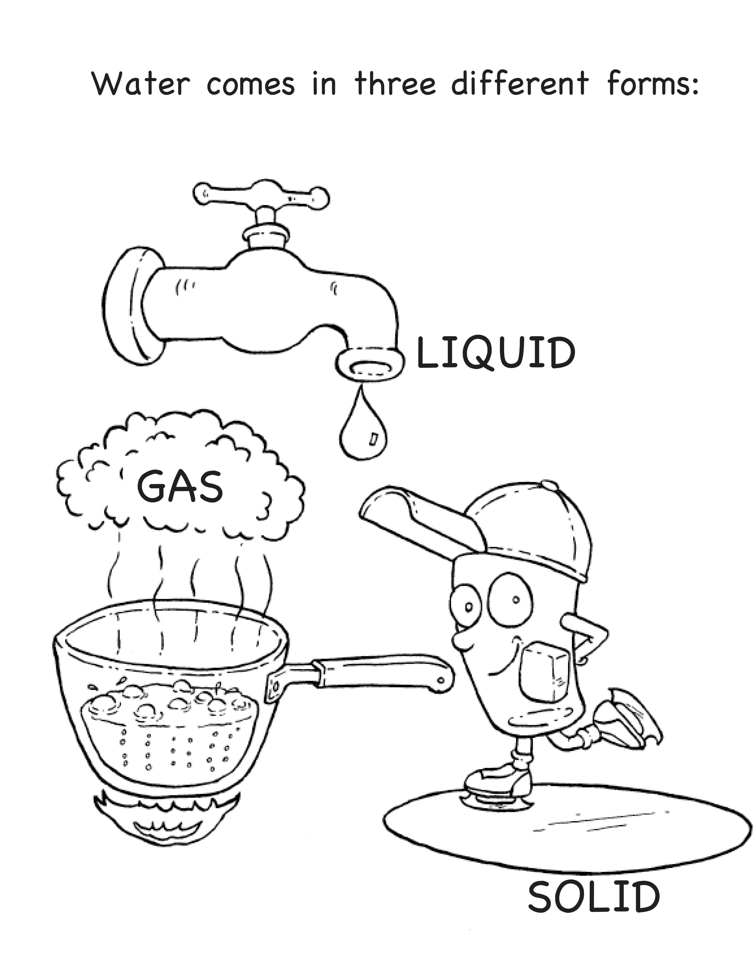States Of Matter Solid Liquid Gas Sketch Coloring Page
