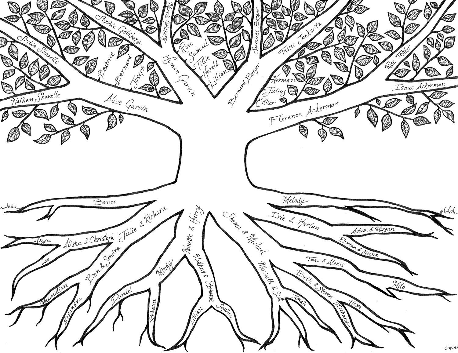 Genealoy Family Tree Coloring Pages Coloring Pages