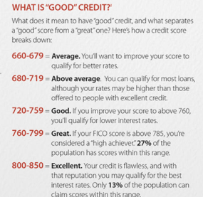 Credit_Score_Ratings