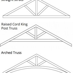 Truss Style Diagram Nitrous Purge Wiring Faux Beam Trusses Az Wood Beams If Other Please Describe The Of You D Like Based On Options Main Page