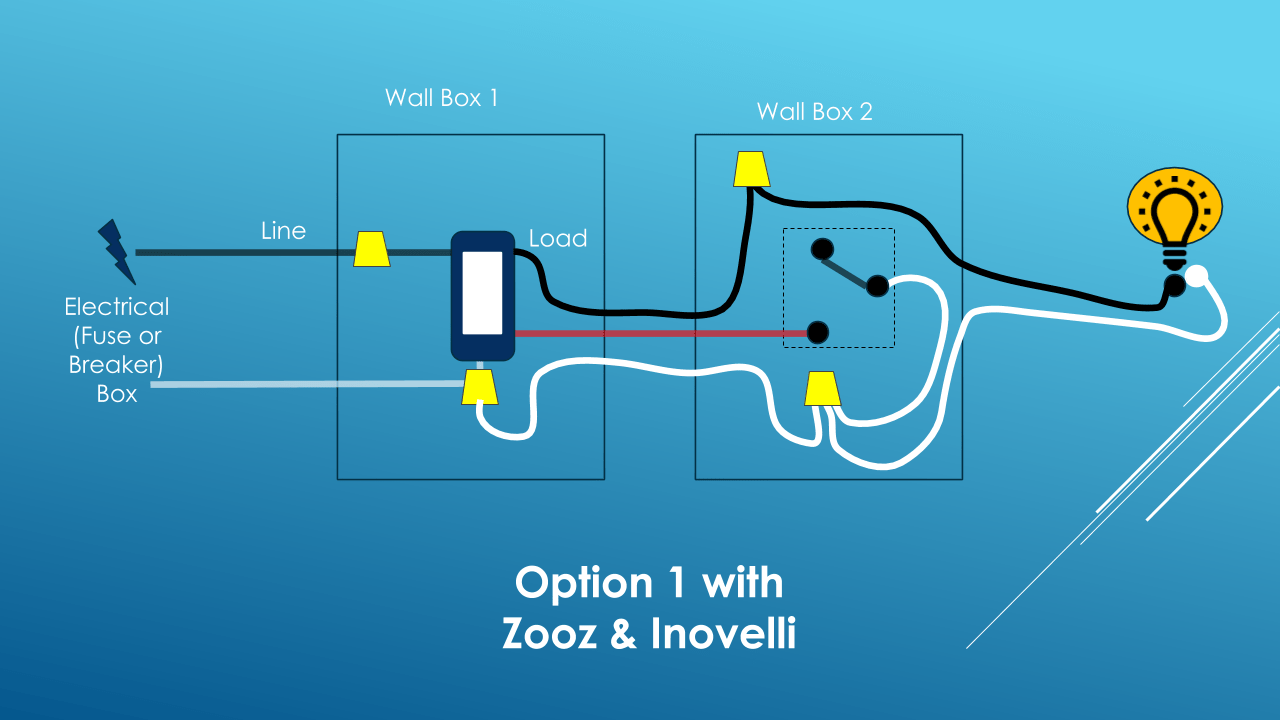 zooz inovelli three way switch installation diy smart home guy 208 3 phase wiring diagram 3 way wiring diagram options [ 1280 x 720 Pixel ]