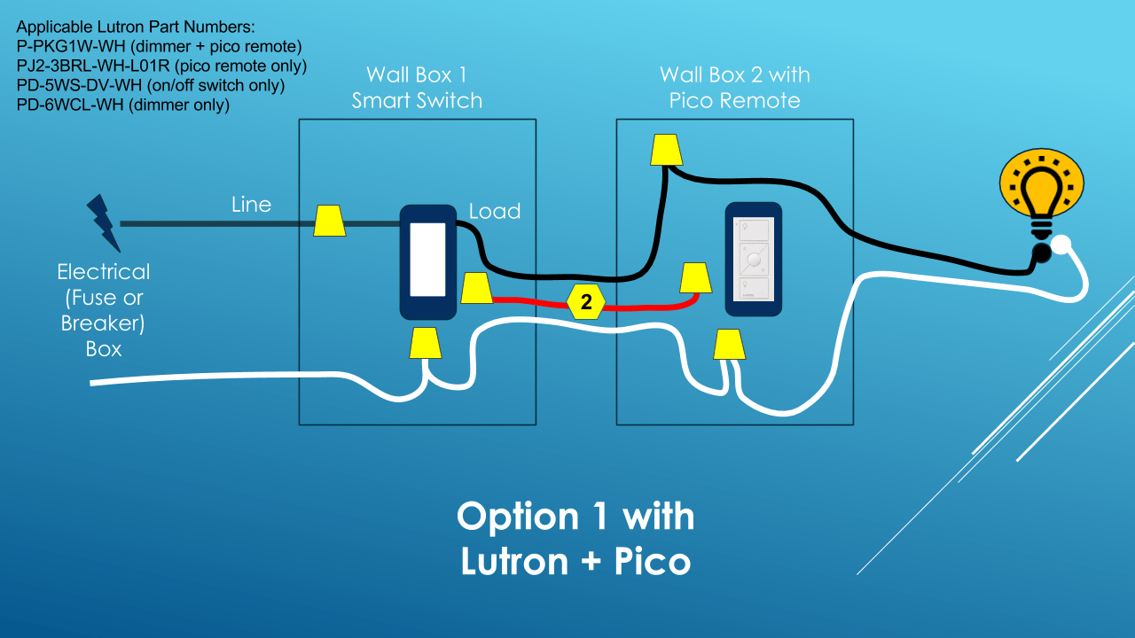 medium resolution of option 1 lutron caseta smart switches