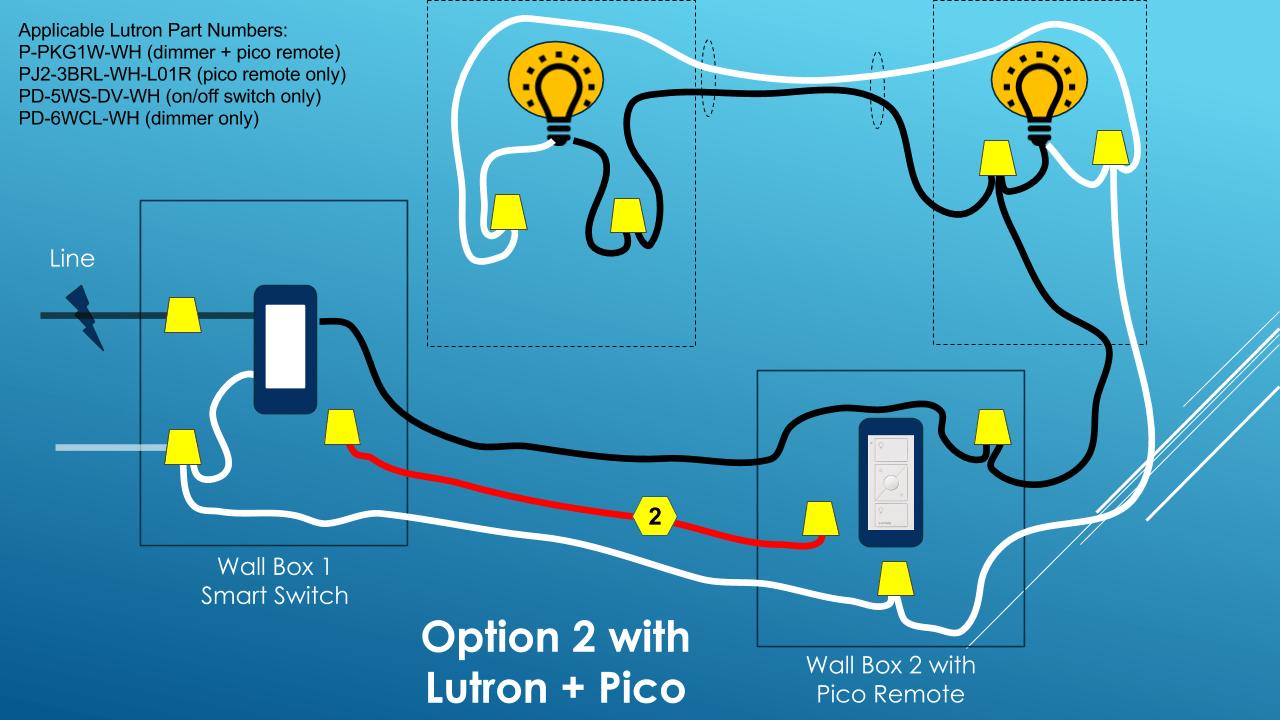 lutron 3 way switch install diy smart home guy crestron wiring diagrams option 2 lutron caseta [ 1280 x 720 Pixel ]