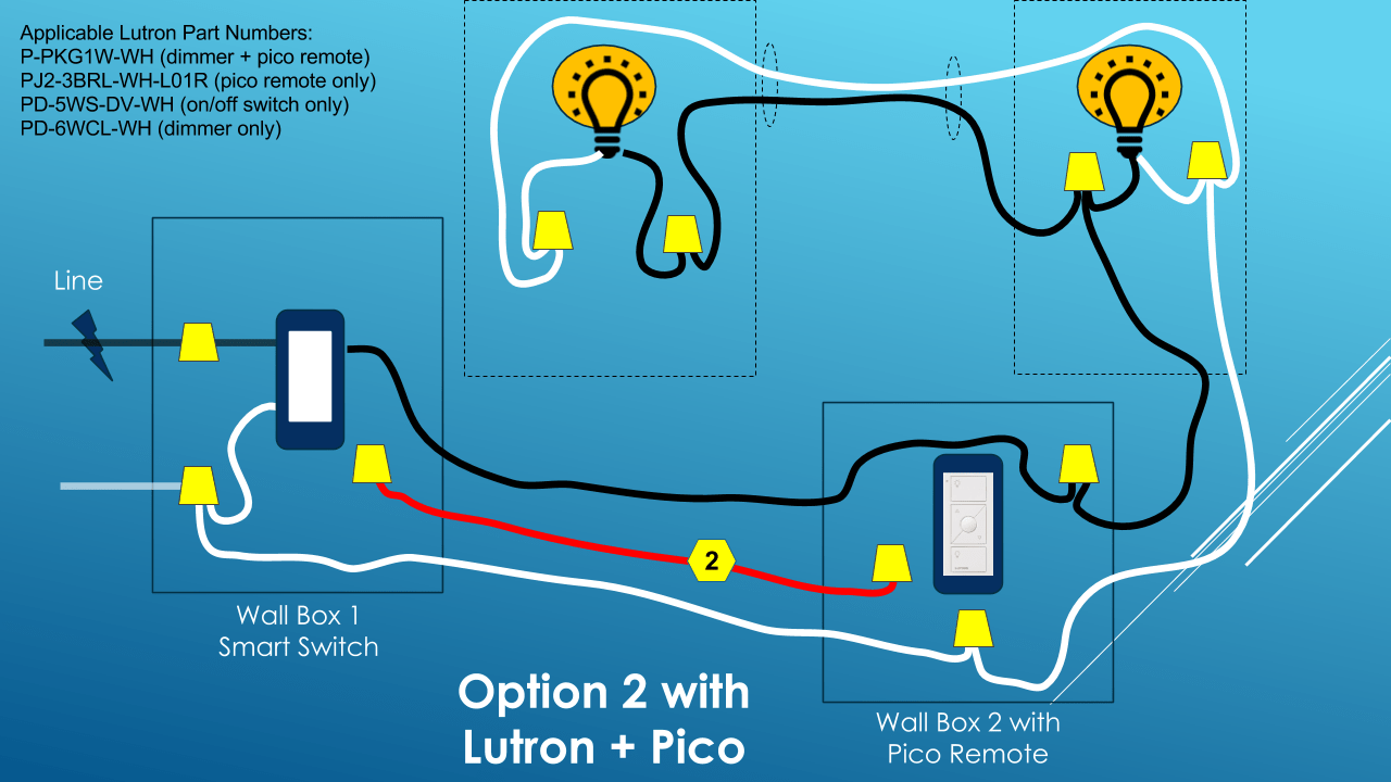 small resolution of lutron 3 way switch install diy smart home guy crestron wiring diagrams option 2 lutron caseta