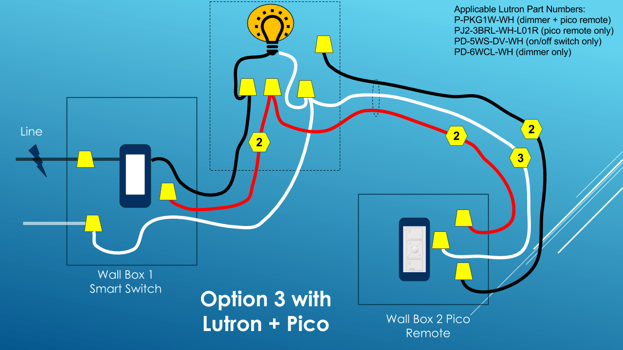 wireless light dimmer 3 way switch diagram wiring diagram expert lutron 3 way switch install diy [ 1280 x 720 Pixel ]