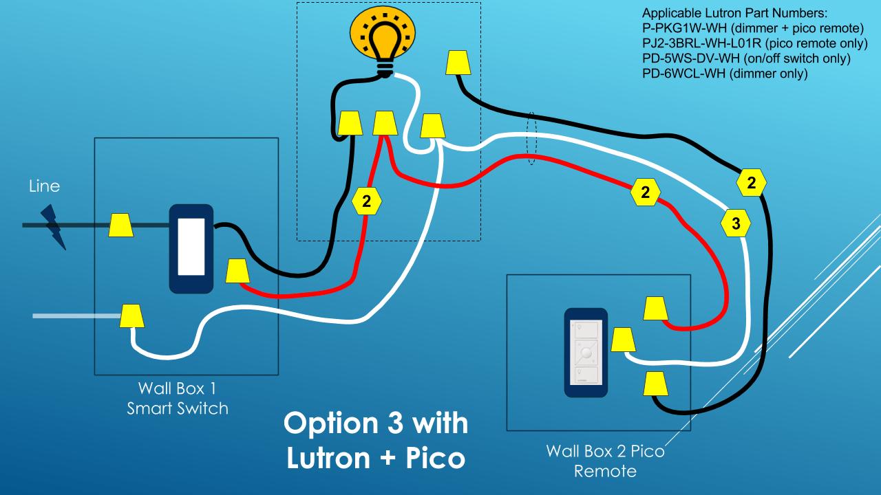 medium resolution of lutron 3 way switch install diy smart home guy crestron wiring diagrams option 3 lutron caseta