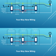 4 way switch with dimmer wiring diagram 2008 mazda 3 belt ge four install diy smart some guy