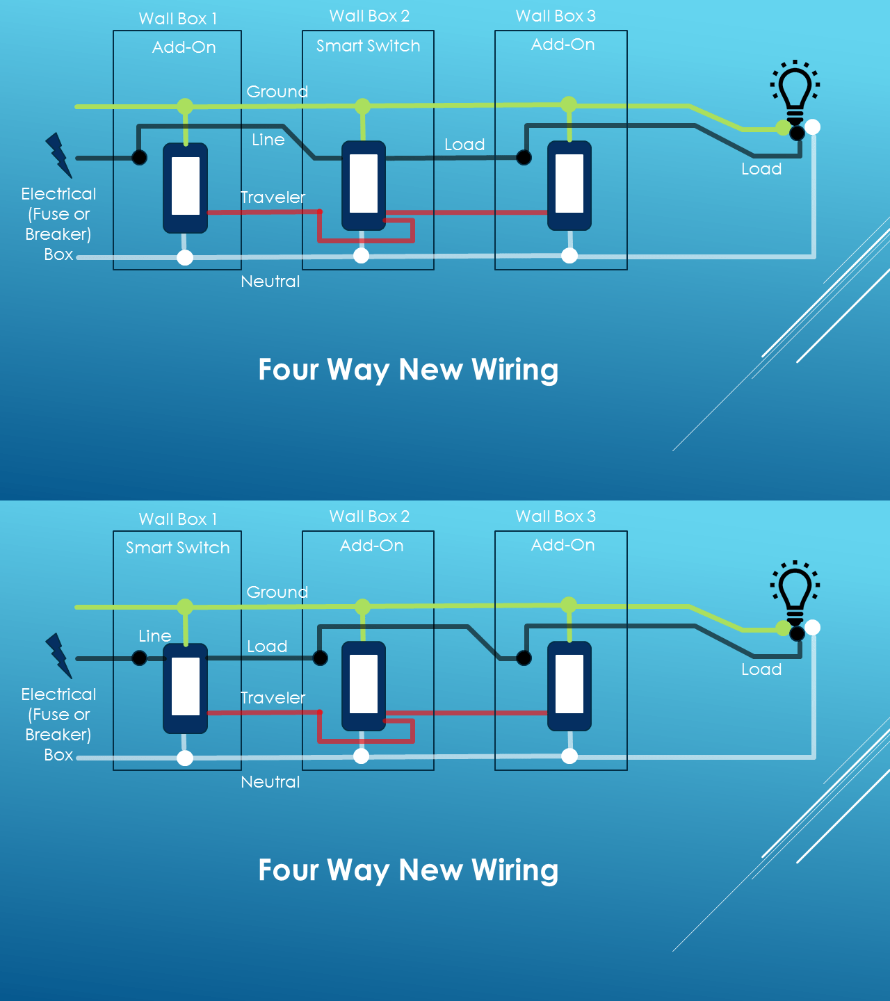 medium resolution of ge four way switch wiring
