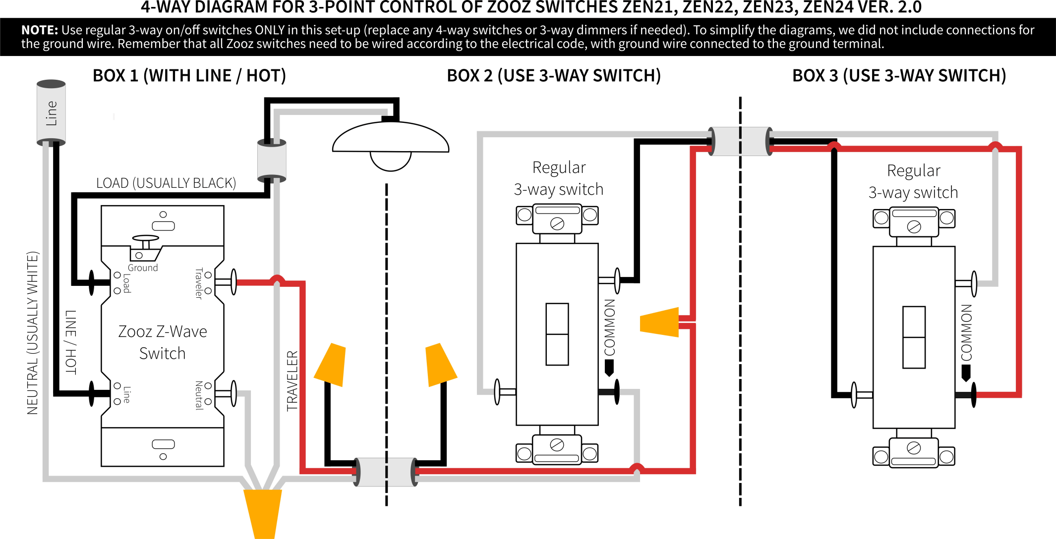 zooz four way switch install diy smart home guyzooz 4 way switch wiring diagram [ 2130 x 1088 Pixel ]