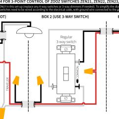 4 Way Circuit Wiring Diagram 1995 Gmc Sierra 1500 Radio Zooz Four Switch Install Diy Smart Some Guy