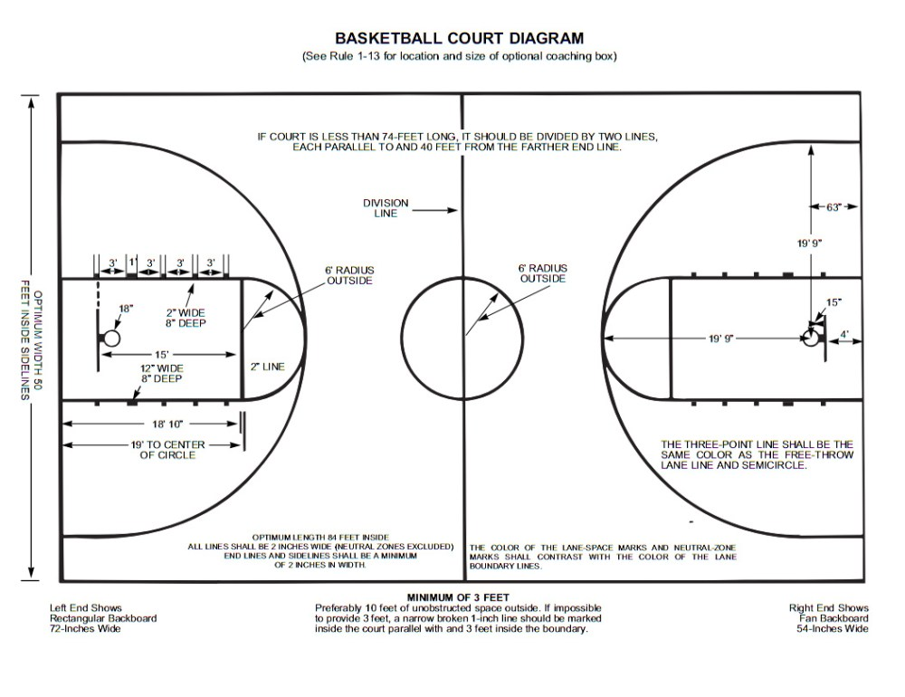 medium resolution of sample basketball courts