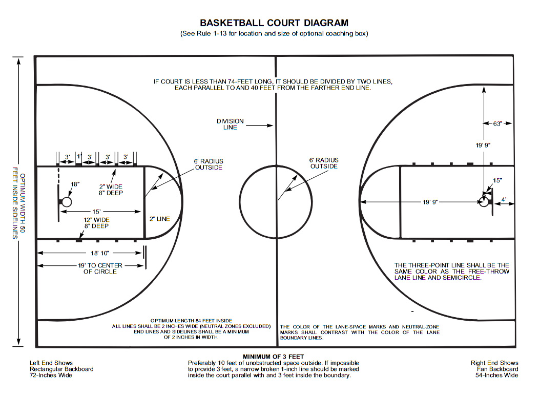hight resolution of sample basketball courts