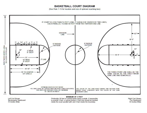 small resolution of sample basketball courts