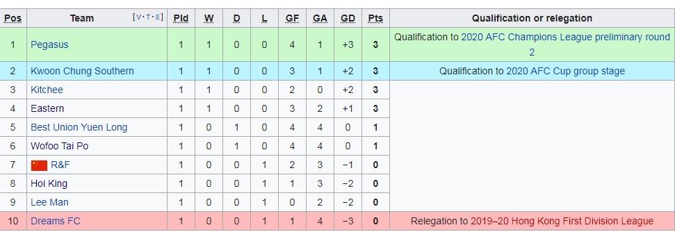 Hong Kong League.jpg