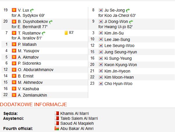 kirgistan - korea płd. 2