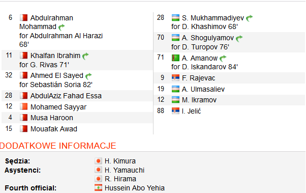 Al Rayyan - Lokomotiw 2