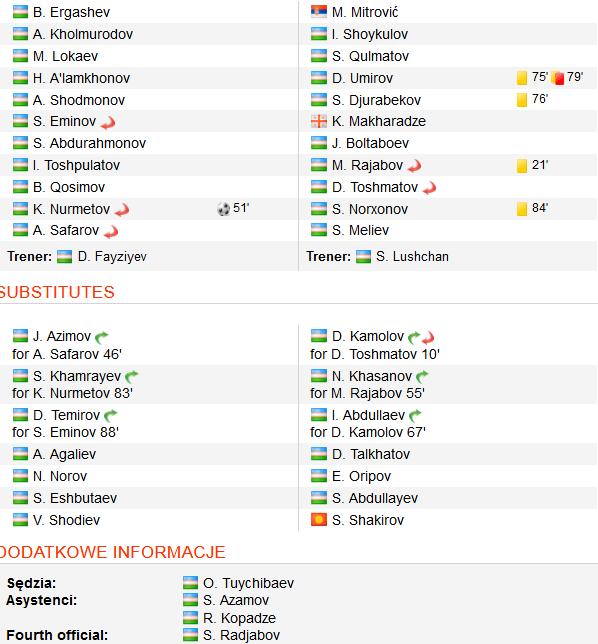 Dynamo - Sogdiana