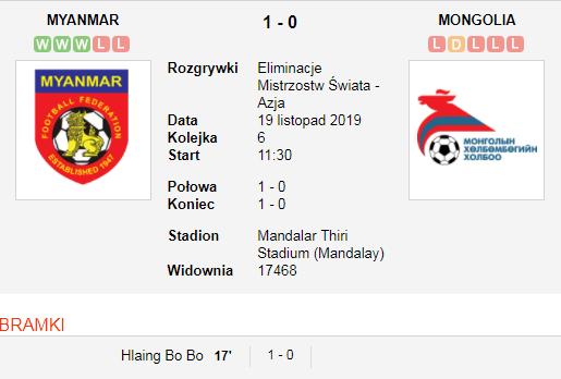 Myanmar vs Mongolia.png