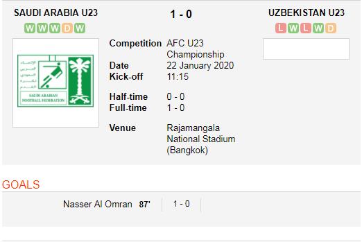 Arabia Saudyjska vs Uzbekistan