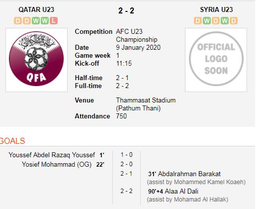 Katar vs Syria