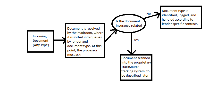 FAQ: Which Documents Should an Attorney Subpoena