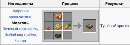 Donde Encontrar Zanahorias En Minecraft Donde Encontrar Zanahorias En Minecraft Zombie Drop Zanahoria dorada la zanahoria dorada se craftea combinando una zanahoria con ocho pepitas de oro en la mesa de trabajo actualización minecraft 1.8: donde encontrar zanahorias en minecraft