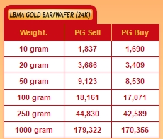 harga emas public gold