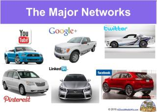 """Each social media network """"drives"""" differently."""