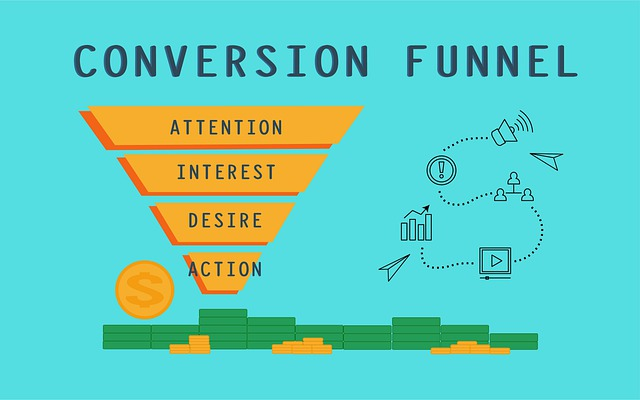 Conversion funnel or buying journey