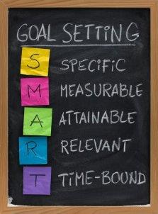 SMART goals for successful social media marketing