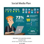 social media marketing plan cover