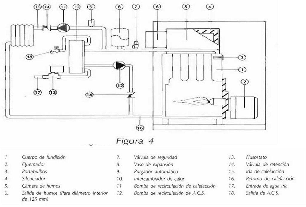 Esquema electrico caldera tifell tgk 1