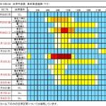 GW渋滞予測東名2016下り