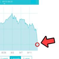 仮想通貨,ビットコイン,暴落