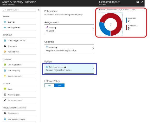 Azure AD Identiy Management-MFA Estimated Impact