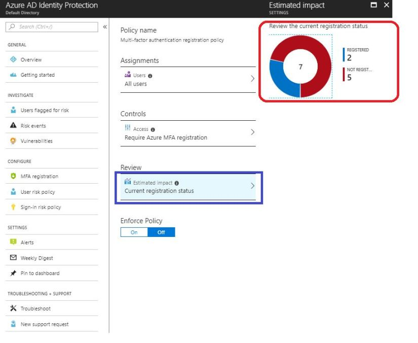 Azure AD Identiy Management-MFA Estimated Impact