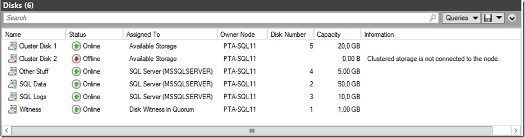 Disks in Failover Cluster Manager