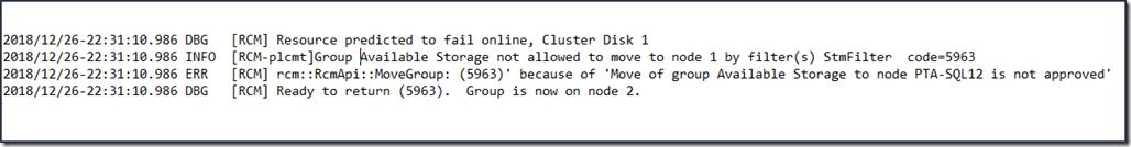 Cluster Log