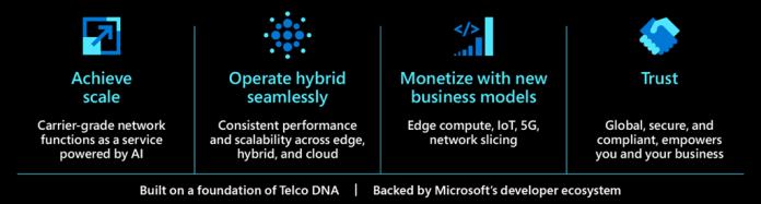 With Azure for Operators, customers can achieve scalability, operate hybrids seamlessly, make money with new business models, and do all of this with a trusted partner: Microsoft.