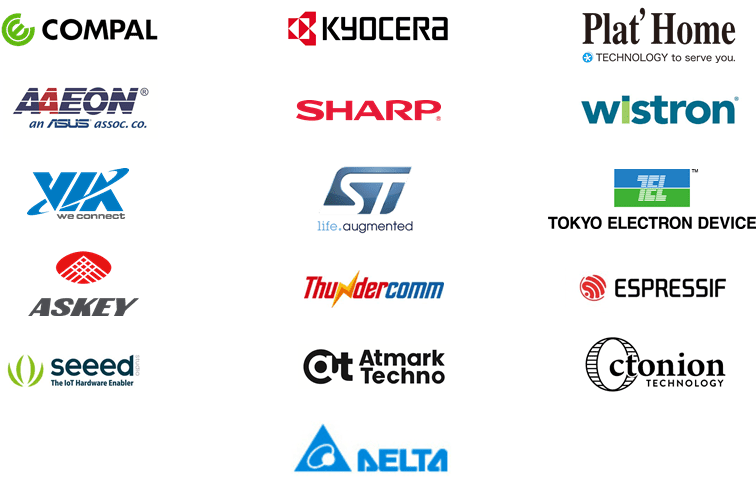 List of partners