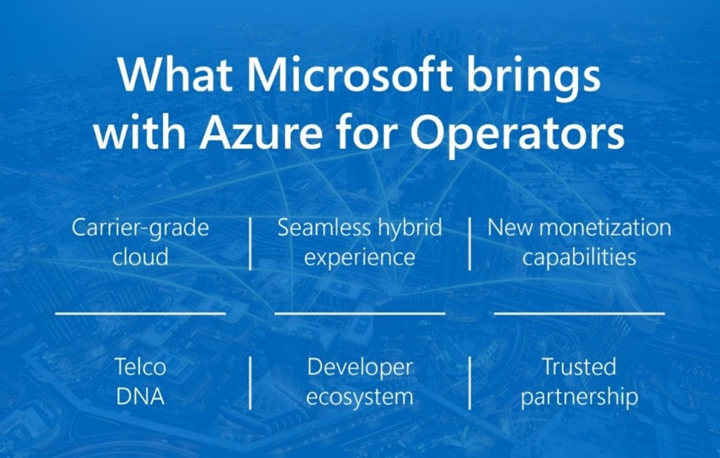 Lists the six values Microsoft brings to operators with the Azure for Operators initiative