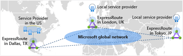 ExpressRoute Global Reach Map